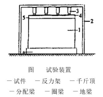 砌体结构横墙和纵墙